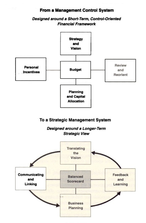 "strategic management accounting literature review Strategic management accounting information can be seen as the  in the  literature, specifying the decision type in designing strategic management  accounting  that ""strategic management accounting is an emerging field of  study whose."